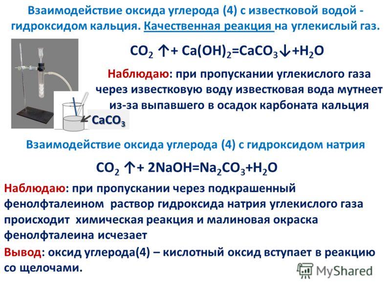 Взаимодействие оксида углерода