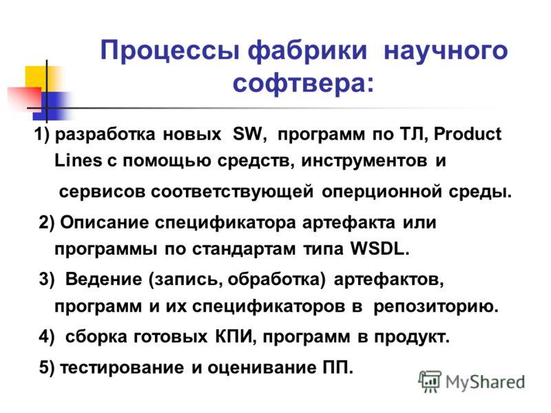 Процессы фабрики научного софтвера: 1) разработка новых SW, программ по ТЛ, Product Lines с помощью средств, инструментов и сервисов соответствующей оперционной среды. 2) Описание спецификатора артефакта или программы по стандартам типа WSDL. 3) Веде