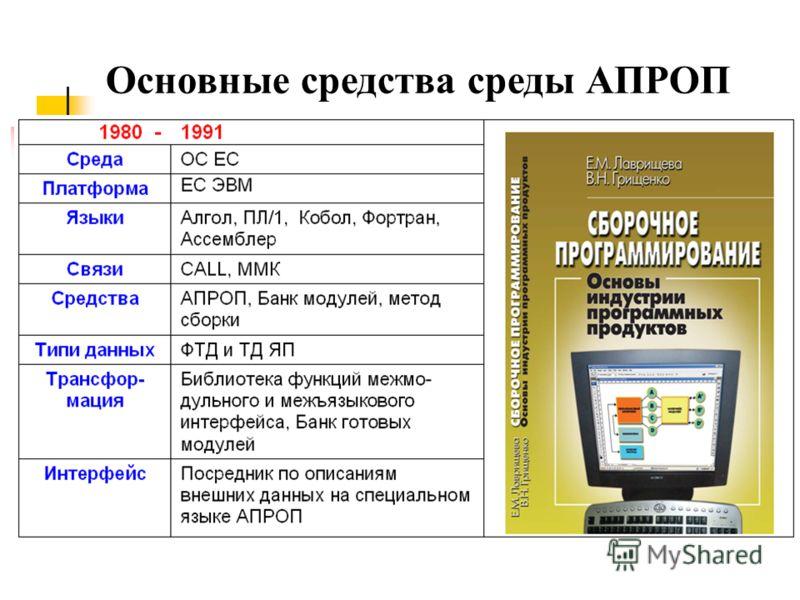 Основные средства среды АПРОП