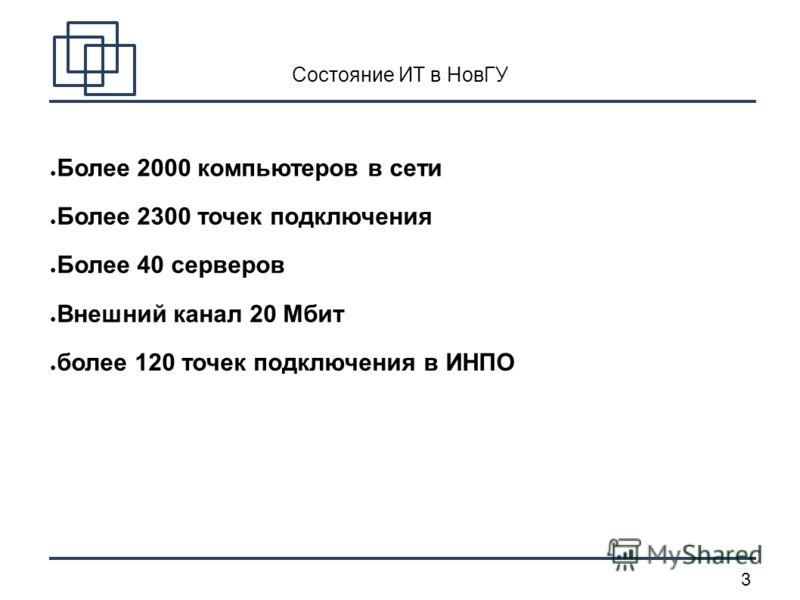 3 Состояние ИТ в НовГУ Более 2000 компьютеров в сети Более 2300 точек подключения Более 40 серверов Внешний канал 20 Мбит более 120 точек подключения в ИНПО