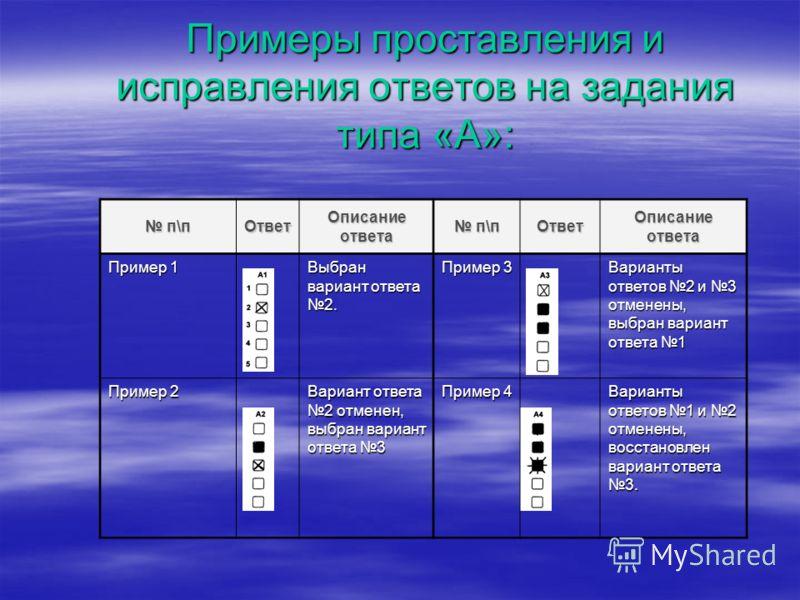 Примеры проставления и исправления ответов на задания типа «А»: п\п п\пОтвет Описание ответа п\п п\пОтвет Описание ответа Пример 1 Выбран вариант ответа 2. Пример 3 Варианты ответов 2 и 3 отменены, выбран вариант ответа 1 Пример 2 Вариант ответа 2 от