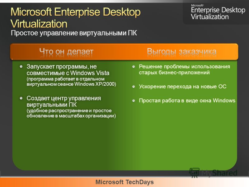 Microsoft TechDays Простое управление виртуальными ПК Решение проблемы использования старых бизнес-приложений Ускорение перехода на новые ОС Простая работа в виде окна Windows Запускает программы, не совместимые с Windows Vista (программа работает в