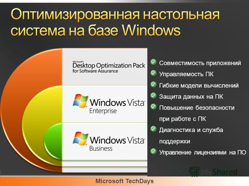 Microsoft TechDays Совместимость приложений Управляемость ПК Гибкие модели вычислений Защита данных на ПК Повышение безопасности при работе с ПК Диагностика и служба поддержки Управление лицензиями на ПО