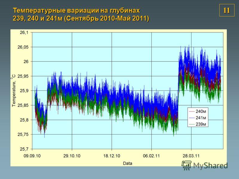 11 Температурные вариации на глубинах 239, 240 и 241м (Сентябрь 2010-Май 2011)