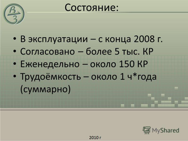 Состояние: В эксплуатации – с конца 2008 г. Согласовано – более 5 тыс. КР Еженедельно – около 150 КР Трудоёмкость – около 1 ч*года (суммарно)