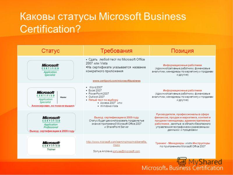 Каковы статусы Microsoft Business Certification? СтатусТребованияПозиция Сдать любой тест по Microsoft Office 2007 или Vista На сертификате указывается название конкретного приложения www.certiport.com/microsoftbusiness Информационные работники (Адми