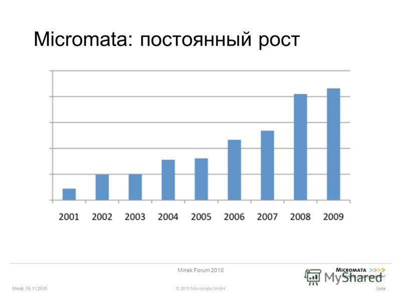 Minsk, 05.11.2010© 2010 Micromata GmbH Minsk Forum 2010 Seite Micromata: постоянный рост