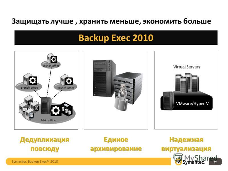 Надежная виртуализация Backup Exec 2010 Единоеархивирование Защищать лучше, хранить меньше, экономить больше 34 Дедупликация повсюду Virtual Servers VMware/Hyper-V Branch office Main office Symantec Backup Exec 2010
