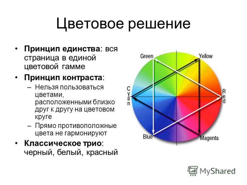 Цветовое решение Принцип единства: вся страница в единой цветовой гамме Принцип контраста: –Нельзя пользоваться цветами, расположенными близко друг к другу на цветовом круге –Прямо противоположные цвета не гармонируют Классическое трио: черный, белый