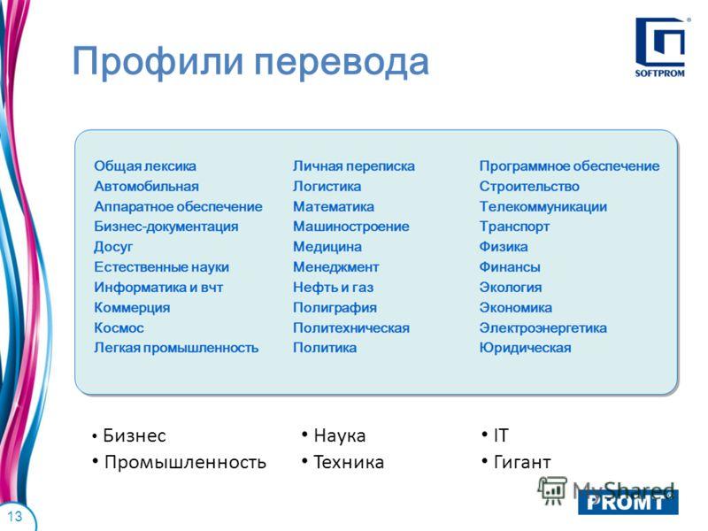 Профили перевода 13 Бизнес Промышленность Наука Техника IT Гигант