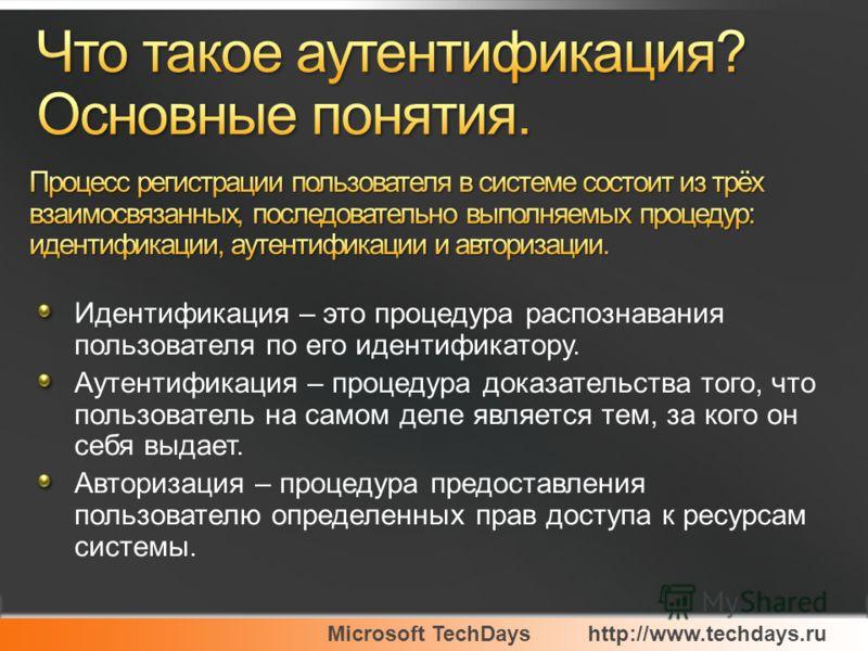 Microsoft TechDayshttp://www.techdays.ru Идентификация – это процедура распознавания пользователя по его идентификатору. Аутентификация – процедура доказательства того, что пользователь на самом деле является тем, за кого он себя выдает. Авторизация