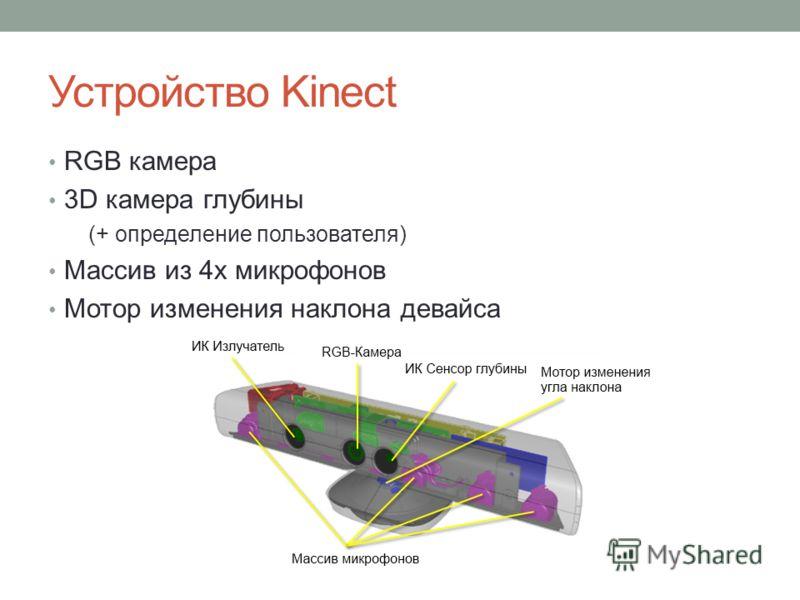 Устройство Kinect RGB камера 3D камера глубины (+ определение пользователя) Массив из 4х микрофонов Мотор изменения наклона девайса