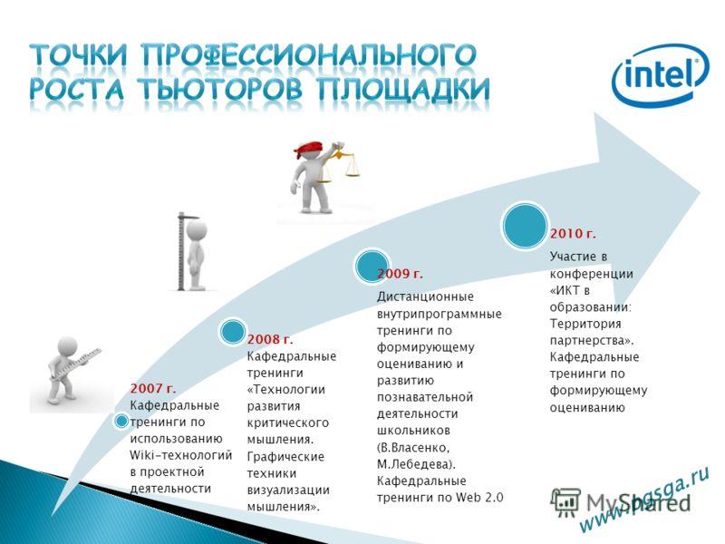 www.pgsga.ru 2007 г. Кафедральные тренинги по использованию Wiki-технологий в проектной деятельности 2008 г. Кафедральные тренинги «Технологии развития критического мышления. Графические техники визуализации мышления». 2009 г. Дистанционные внутрипро