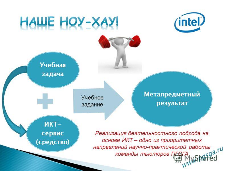 www.pgsga.ru Учебная задача ИКТ- сервис (средство) Метапредметный результат Учебное задание Реализация деятельностного подхода на основе ИКТ – одно из приоритетных направлений научно-практической работы команды тьюторов ПГСГА