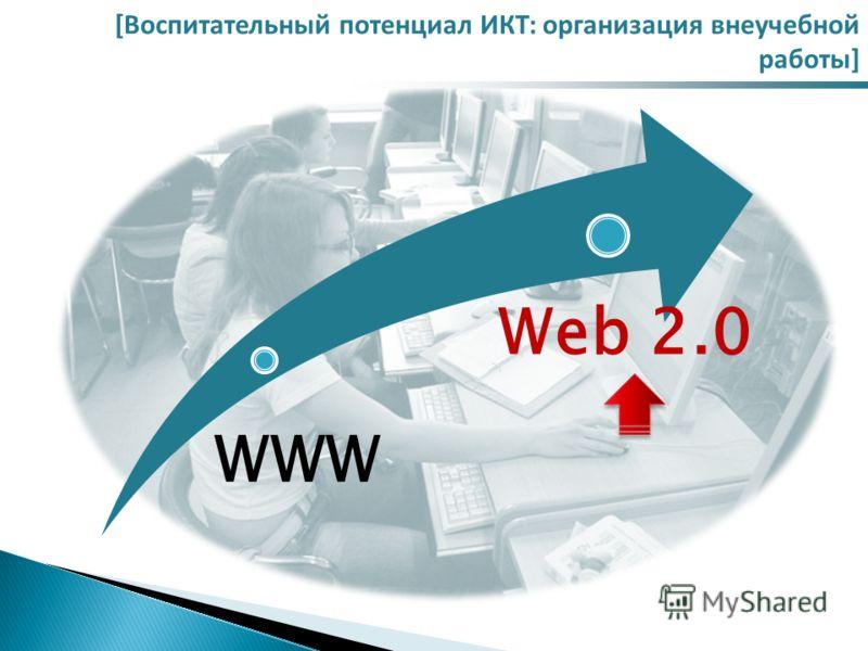 WWW Web 2.0 [Воспитательный потенциал ИКТ: организация внеучебной работы]