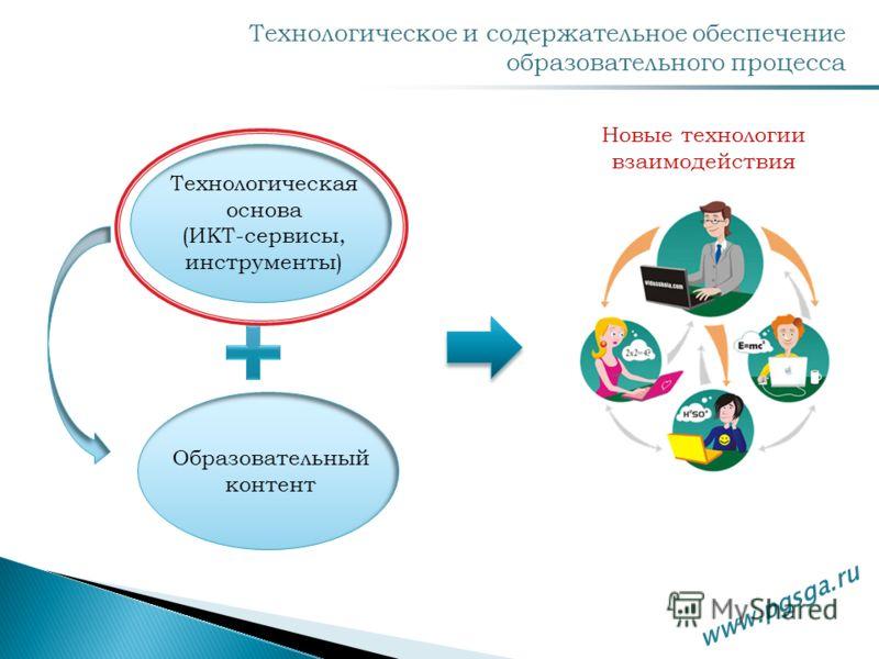 Технологическое и содержательное обеспечение образовательного процесса Технологическая основа (ИКТ-сервисы, инструменты) Образовательный контент Новые технологии взаимодействия www.pgsga.ru