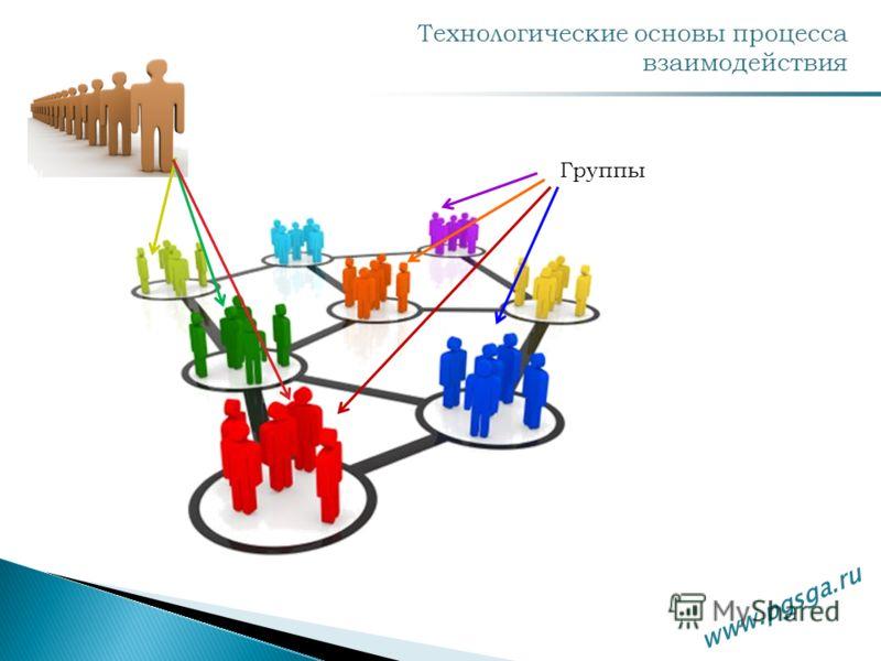 Технологические основы процесса взаимодействия Группы www.pgsga.ru