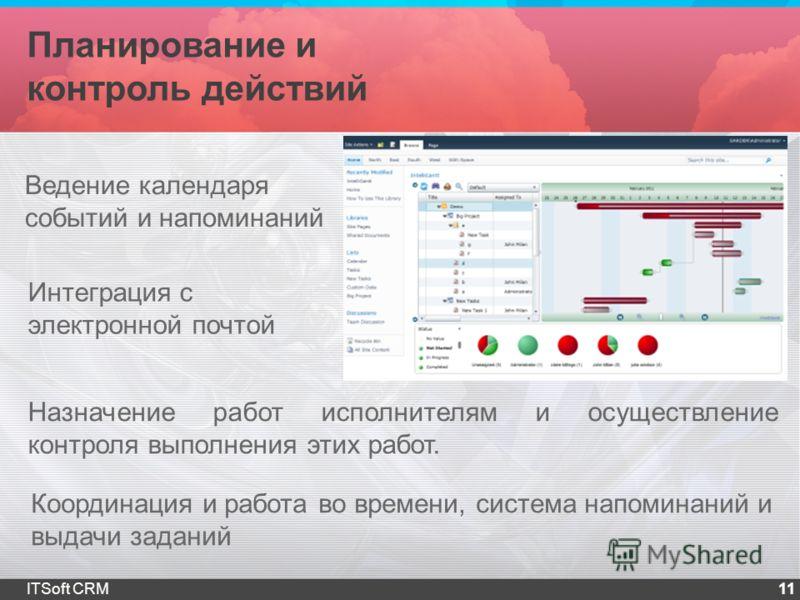 Планирование и контроль действий 11ITSoft CRM Координация и работа во времени, система напоминаний и выдачи заданий Интеграция с электронной почтой Назначение работ исполнителям и осуществление контроля выполнения этих работ. Ведение календаря событи