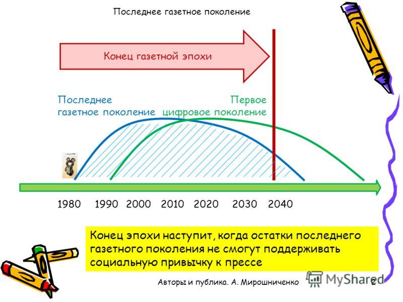 Последнее газетное поколение 2 1980199020202030201020002040 Конец газетной эпохи Последнее газетное поколение Первое цифровое поколение Конец эпохи наступит, когда остатки последнего газетного поколения не смогут поддерживать социальную привычку к пр