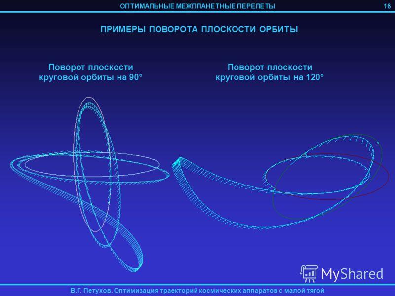 ОПТИМАЛЬНЫЕ МЕЖПЛАНЕТНЫЕ ПЕРЕЛЕТЫ В.Г. Петухов. Оптимизация траекторий космических аппаратов с малой тягой ПРИМЕРЫ ПОВОРОТА ПЛОСКОСТИ ОРБИТЫ Поворот плоскости круговой орбиты на 90° Поворот плоскости круговой орбиты на 120° 16