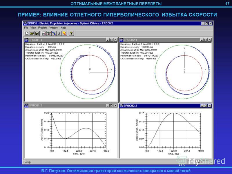 ОПТИМАЛЬНЫЕ МЕЖПЛАНЕТНЫЕ ПЕРЕЛЕТЫ В.Г. Петухов. Оптимизация траекторий космических аппаратов с малой тягой ПРИМЕР: ВЛИЯНИЕ ОТЛЕТНОГО ГИПЕРБОЛИЧЕСКОГО ИЗБЫТКА СКОРОСТИ 17