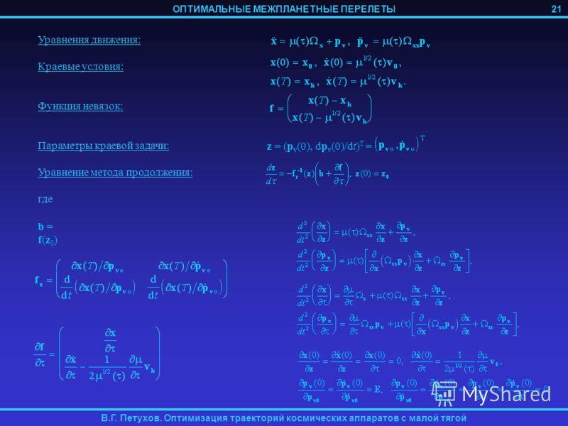 ОПТИМАЛЬНЫЕ МЕЖПЛАНЕТНЫЕ ПЕРЕЛЕТЫ В.Г. Петухов. Оптимизация траекторий космических аппаратов с малой тягой z = (p v (0), dp v (0)/dt) T = b = f(z 0 ) Уравнения движения: Краевые условия: Функция невязок: Параметры краевой задачи: Уравнение метода про