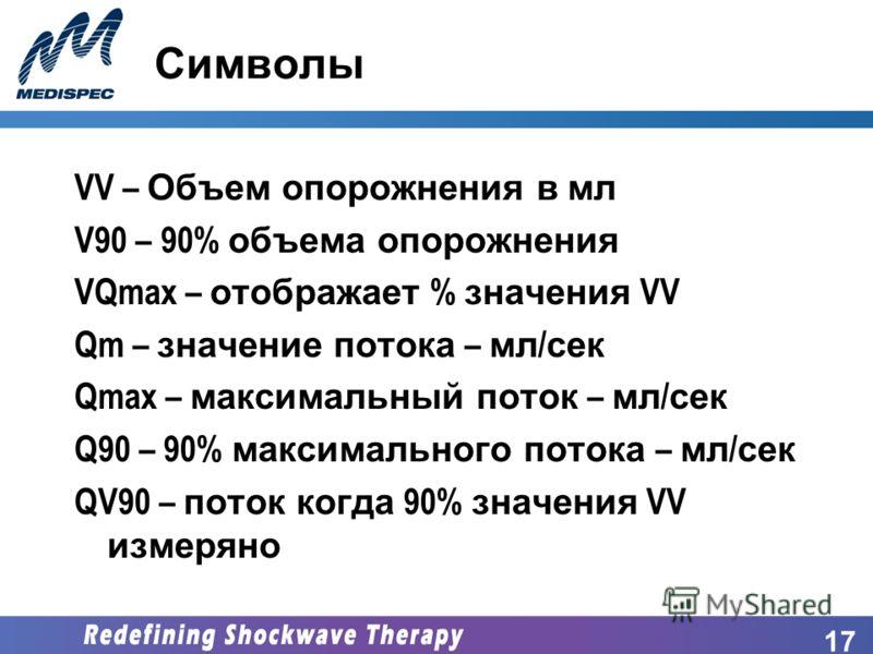 17 Символы VV – Объем опорожнения в мл V90 – 90% объема опорожнения VQmax – отображает % значения VV Qm – значение потока – мл / сек Qmax – максимальный поток – мл / сек Q90 – 90% максимального потока – мл / сек QV90 – поток когда 90% значения VV изм
