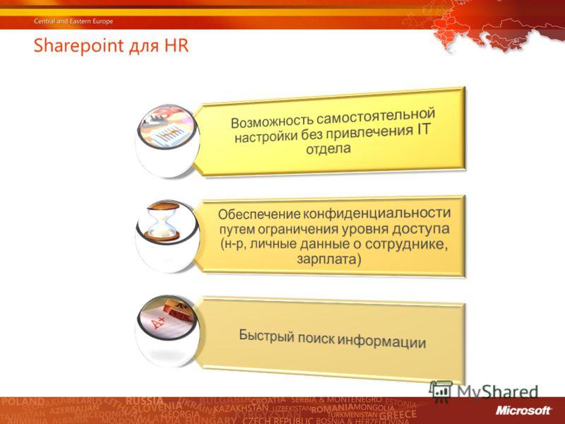 Sharepoint для HR