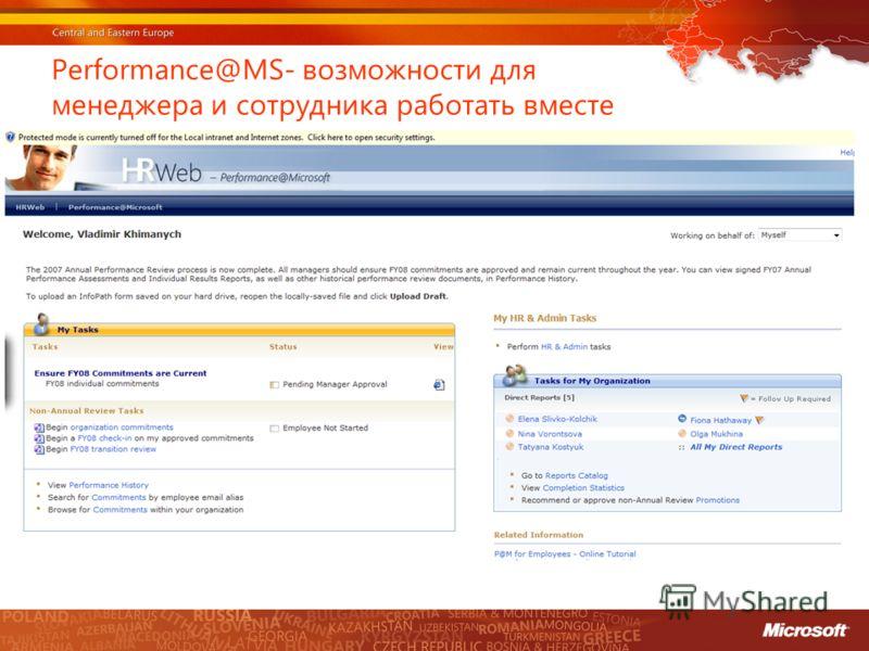 Performance@MS- возможности для менеджера и сотрудника работать вместе