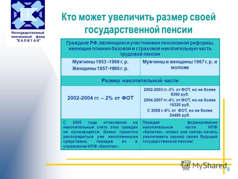 8 Кто может увеличить размер своей государственной пенсии Граждане РФ, являющиеся участниками пенсионной реформы, имеющие помимо базовой и страховой накопительную часть трудовой пенсии Мужчины 1953 -1966 г. р. Женщины 1957-1966 г. р. Мужчины и женщин