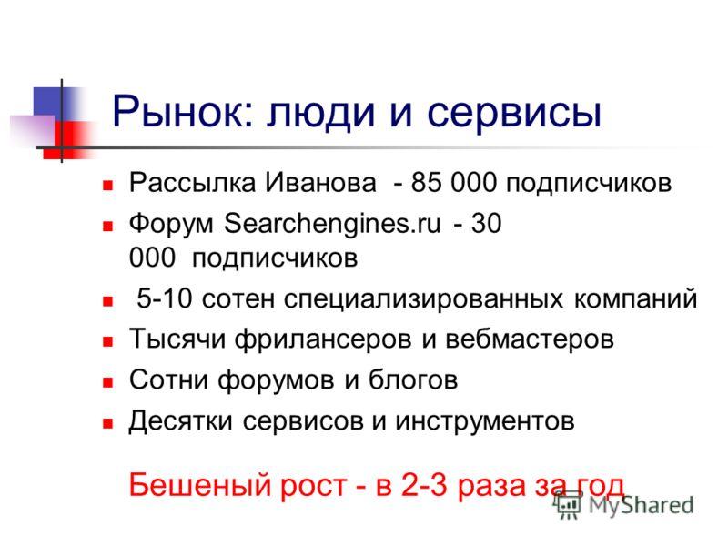 Рынок: люди и сервисы Рассылка Иванова - 85 000 подписчиков Форум Searchengines.ru - 30 000 подписчиков 5-10 сотен специализированных компаний Тысячи фрилансеров и вебмастеров Сотни форумов и блогов Десятки сервисов и инструментов Бешеный рост - в 2-