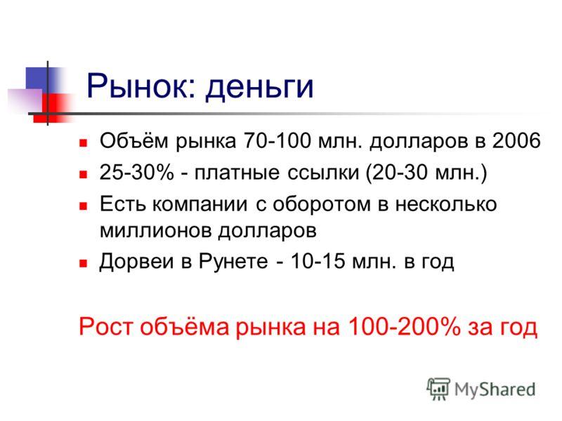 Рынок: деньги Объём рынка 70-100 млн. долларов в 2006 25-30% - платные ссылки (20-30 млн.) Есть компании с оборотом в несколько миллионов долларов Дорвеи в Рунете - 10-15 млн. в год Рост объёма рынка на 100-200% за год