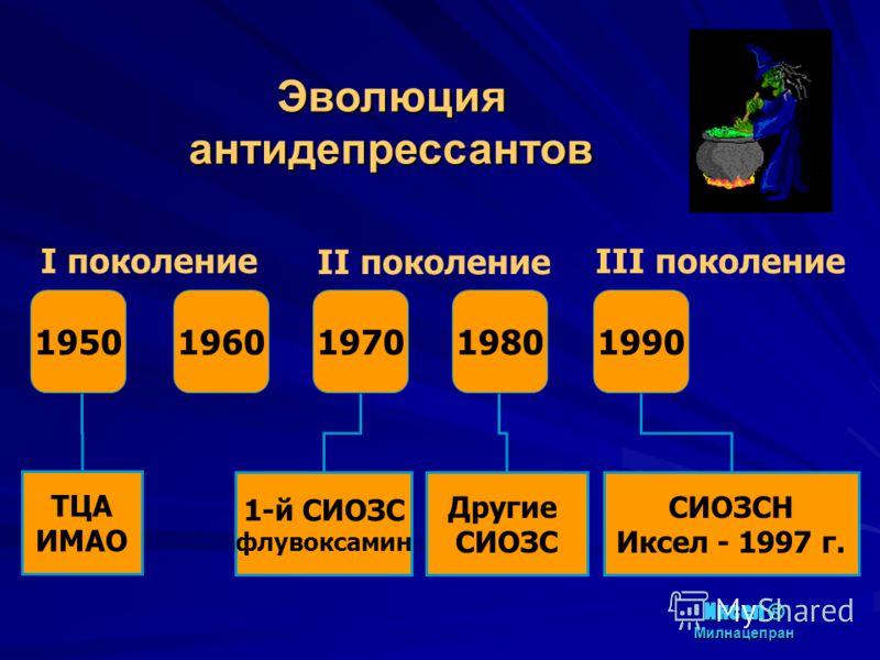 ТЦА ИМАО 1-й СИОЗС флувоксамин Другие СИОЗС СИОЗСН Иксел - 1997 г. I поколение II поколение III поколение 19501960197019801990 Эволюция антидепрессантов Иксел ® Милнацепран