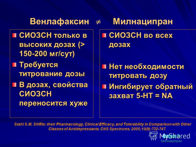 Венлафаксин Милнаципран Stahl S.M. SNRIs: their Pharmacology, Clinical Efficacy, and Tolerability in Comparison with Other Classes of Antidepressants. CNS Spectrums. 2005;10(9):732-747. СИОЗСН только в высоких дозах (> 150-200 мг/сут) Требуется титро