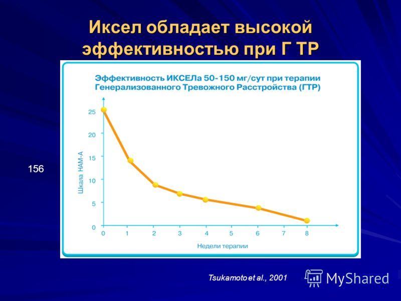 Tsukamoto et al., 2001 Иксел обладает высокой эффективностью при Г ТР 156