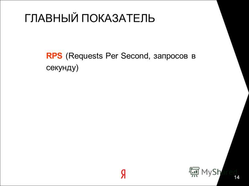 14 ГЛАВНЫЙ ПОКАЗАТЕЛЬ RPS (Requests Per Second, запросов в секунду)
