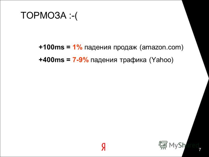 7 ТОРМОЗА :-( +100ms = 1% падения продаж (amazon.com) +400ms = 7-9% падения трафика (Yahoo)