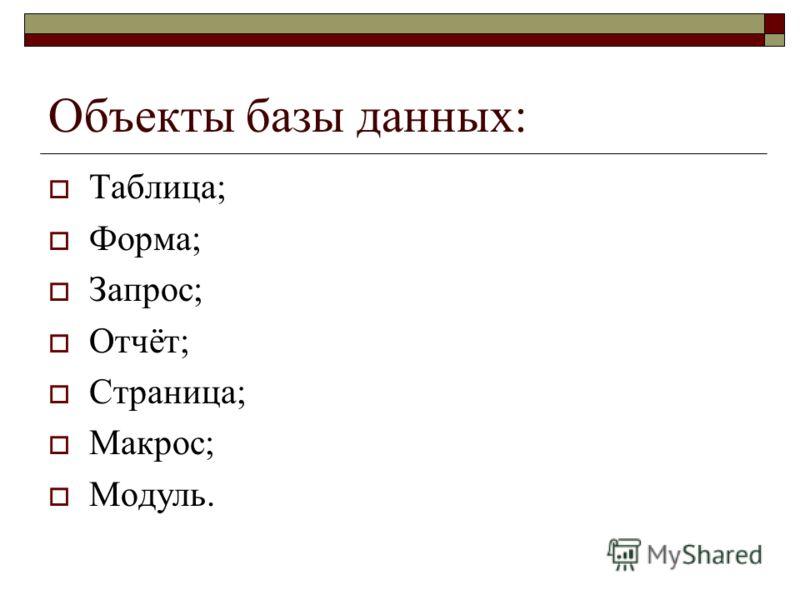 Объекты базы данных: Таблица; Форма; Запрос; Отчёт; Страница; Макрос; Модуль.