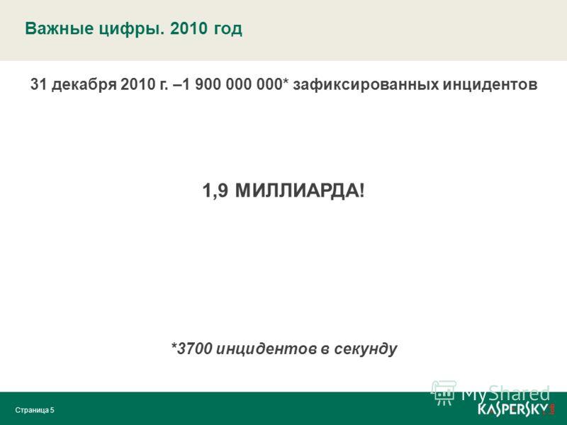 Важные цифры. 2010 год Страница 5 31 декабря 2010 г. –1 900 000 000* зафиксированных инцидентов 1,9 МИЛЛИАРДА! *3700 инцидентов в секунду