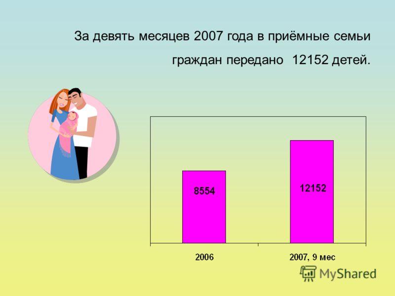 За девять месяцев 2007 года в приёмные семьи граждан передано 12152 детей.