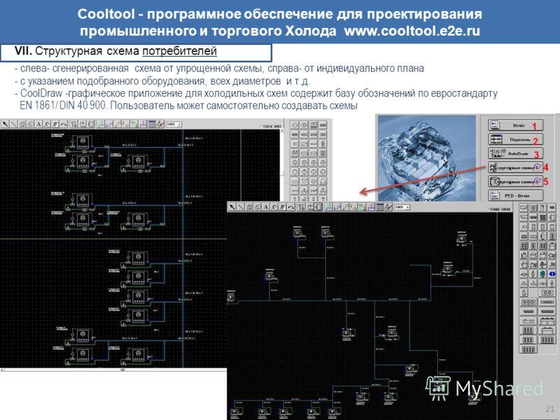 Cooltool - программное обеспечение для проектирования промышленного и торгового Холода www.cooltool.e2e.ru VII. Структурная схема потребителей - слева- сгенерированная схема от упрощенной схемы, справа- от индивидуального плана - с указанием подобран