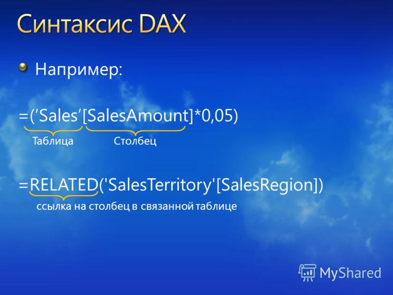 Например: =(Sales[SalesAmount]*0,05) =RELATED('SalesTerritory'[SalesRegion]) ТаблицаСтолбецссылка на столбец в связанной таблице