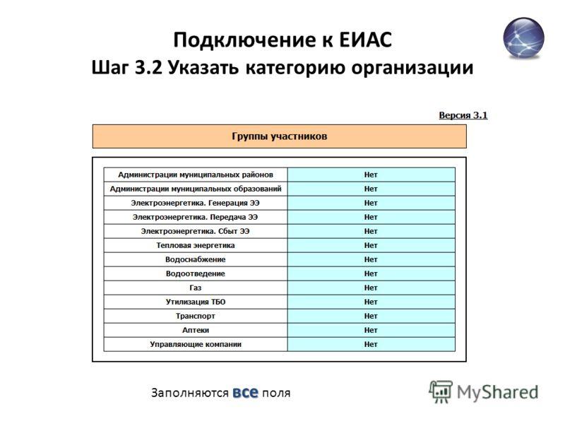 Подключение к ЕИАС Шаг 3.2 Указать категорию организации все Заполняются все поля