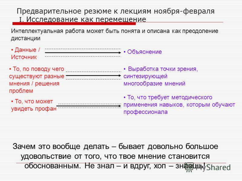 Предварительное резюме к лекциям ноября-февраля I. Исследование как перемещение Данные / Источник Выработка точки зрения, синтезирующей многообразие мнений Интеллектуальная работа может быть понята и описана как преодоление дистанции То, по поводу че