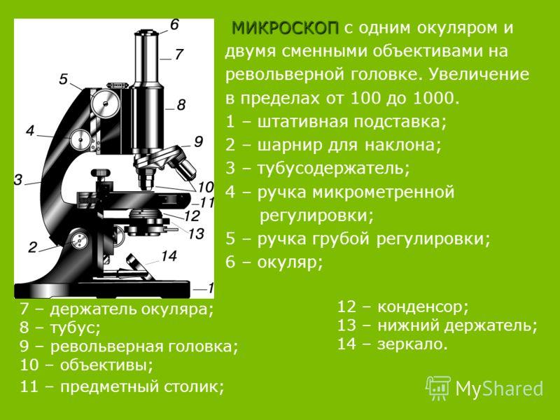 МИКРОСКОП МИКРОСКОП с одним окуляром и двумя сменными объективами на револьверной головке. Увеличение в пределах от 100 до 1000. 1 – штативная подставка; 2 – шарнир для наклона; 3 – тубусодержатель; 4 – ручка микрометренной регулировки; 5 – ручка гру