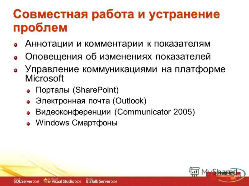 Совместная работа и устранение проблем Аннотации и комментарии к показателям Оповещения об изменениях показателей Управление коммуникациями на платформе Microsoft Порталы (SharePoint) Электронная почта (Outlook) Видеоконференции (Communicator 2005) W