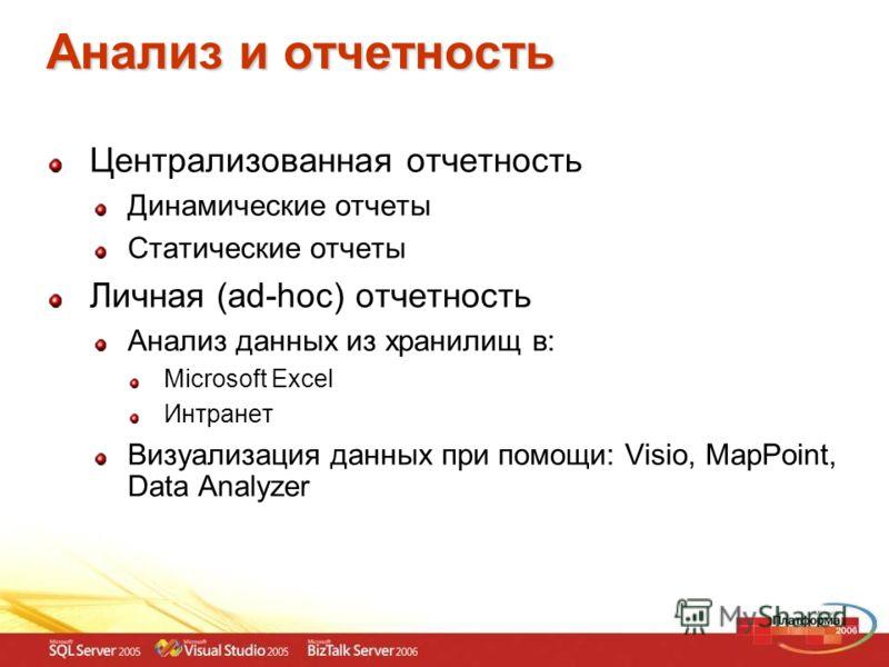 Анализ и отчетность Централизованная отчетность Динамические отчеты Статические отчеты Личная (ad-hoc) отчетность Анализ данных из хранилищ в: Microsoft Excel Интранет Визуализация данных при помощи: Visio, MapPoint, Data Analyzer