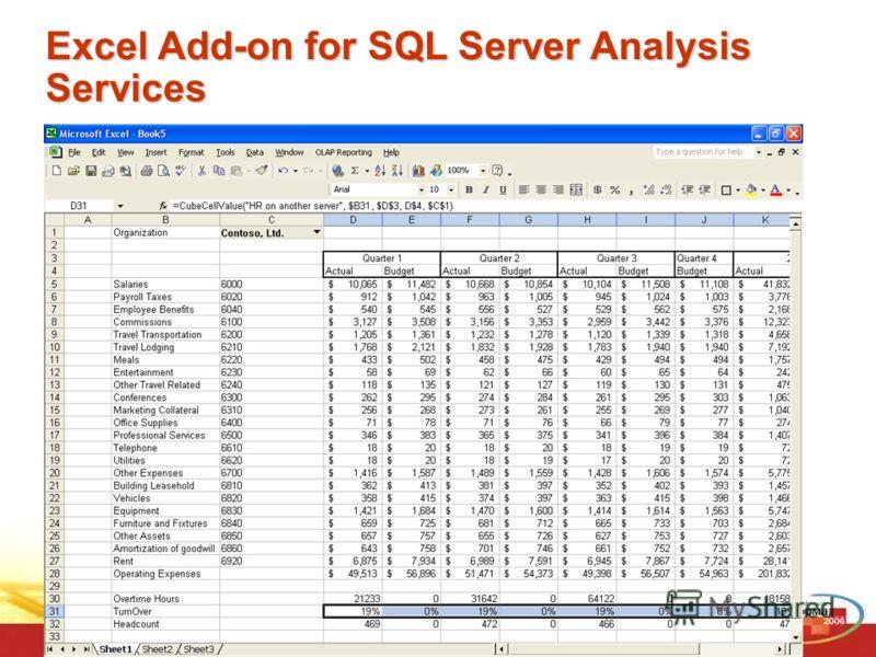Excel Add-on for SQL Server Analysis Services Цели Дополняет Сводные таблицы Работает как обычный Excel Позволяет сложное форматирование Основные возможности Ассистент для создания отчетов из кубов SQL Server Analysis Services Обратная запись и анали