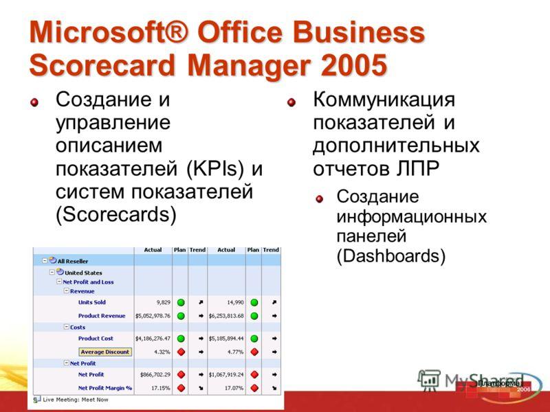 Microsoft® Office Business Scorecard Manager 2005 Создание и управление описанием показателей (KPIs) и систем показателей (Scorecards) Коммуникация показателей и дополнительных отчетов ЛПР Создание информационных панелей (Dashboards)