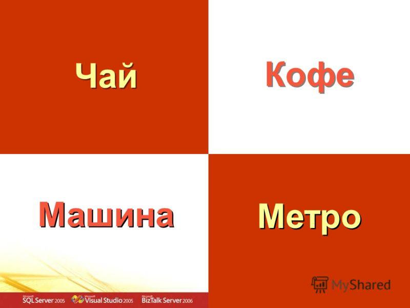 Чай Кофе Машина Метро